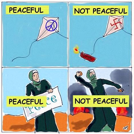 Gaza Protests and Hamas. Peace, or no peace?